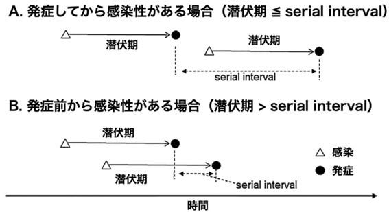 日本新发现!!新冠发病两天前传染性最强_d0007589_21544136.jpg
