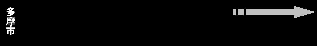 200429 【多摩市】 新型コロナウイルス感染症対策  ~連休対応、特別定額給付金(10万円)など_a0267108_13450031.png