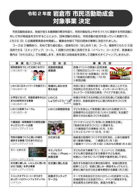 【R2. 5月号】岩倉市市民活動支援センター情報誌かわらばん92号_d0262773_15352429.jpg