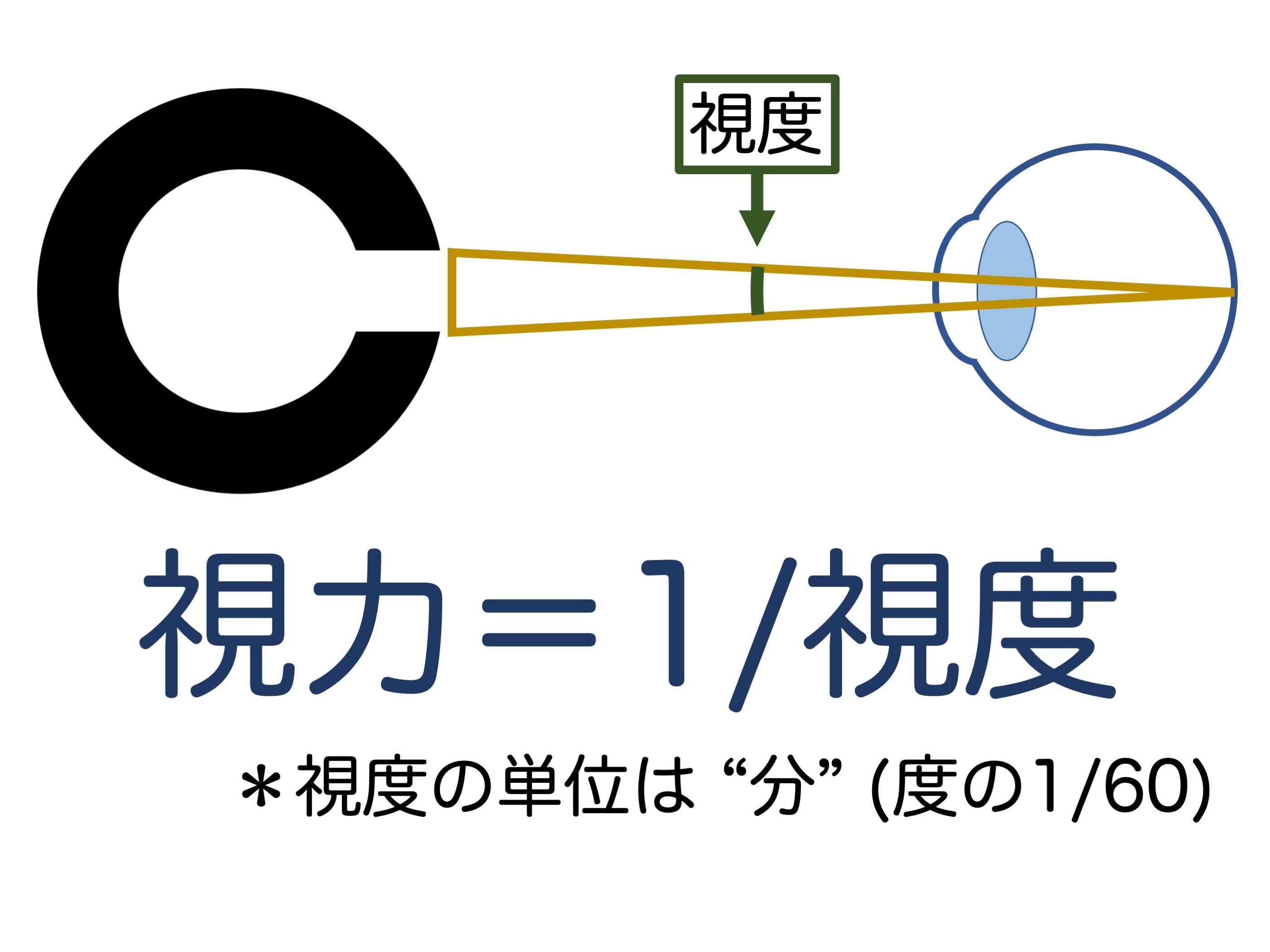 余談2 視力5.0_a0257968_13481598.jpeg
