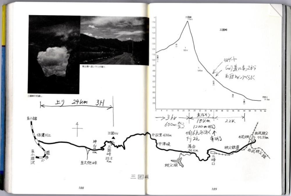 お気に入りの本(自転車 パスハンティング)_c0335218_19224517.jpg