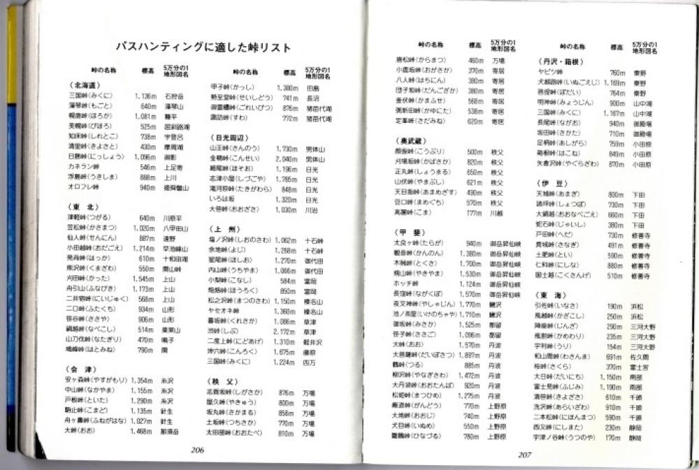 お気に入りの本(自転車 パスハンティング)_c0335218_19232982.jpg