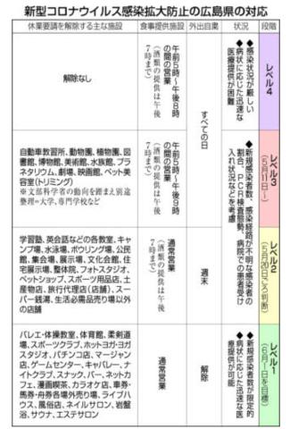 Jazzlive Comin ジャズライブカミン  広島 6月1日営業再開の予定です。_b0115606_04402885.jpg