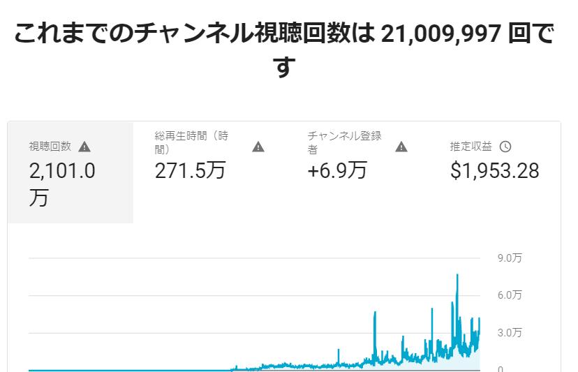 You Tube「NPO法人科学映像館」の再生回数が2,100万回をこえました_b0115553_22133543.png