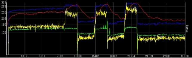 地脚トレーニング Lv2-1_d0140497_19331012.jpg