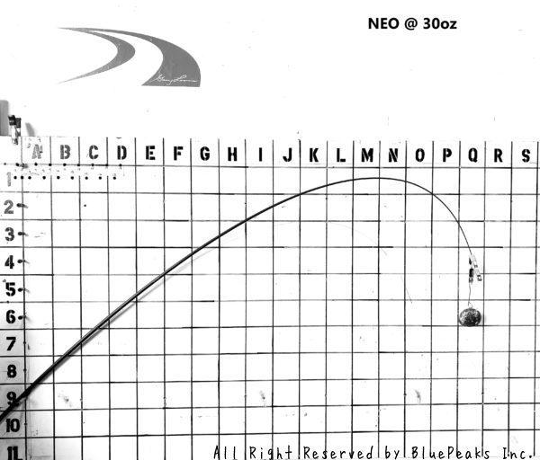 新ハイブリッドブランク:LMX X-Ray NEO(その3)_a0183304_16505401.jpg