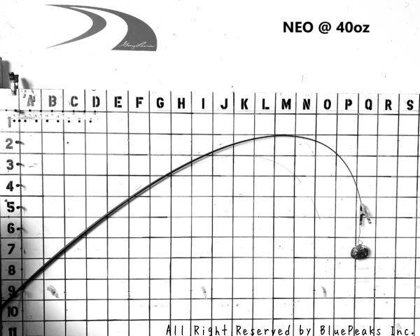 新ハイブリッドブランク:LMX X-Ray NEO(その3)_a0183304_16510032.jpg