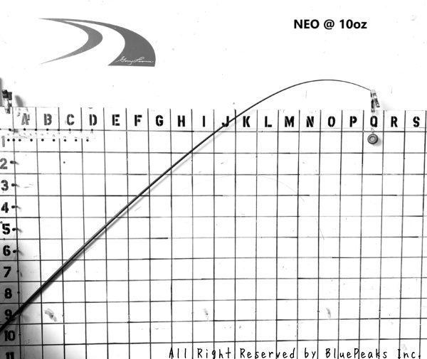 新ハイブリッドブランク:LMX X-Ray NEO(その3)_a0183304_16510549.jpg