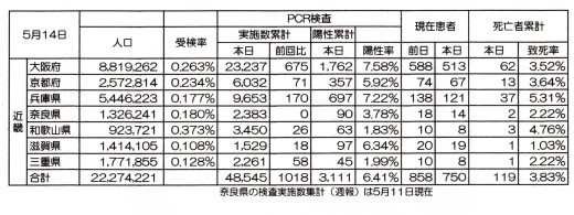 近畿で最も小さい県だったんだ_a0015353_22130880.jpg