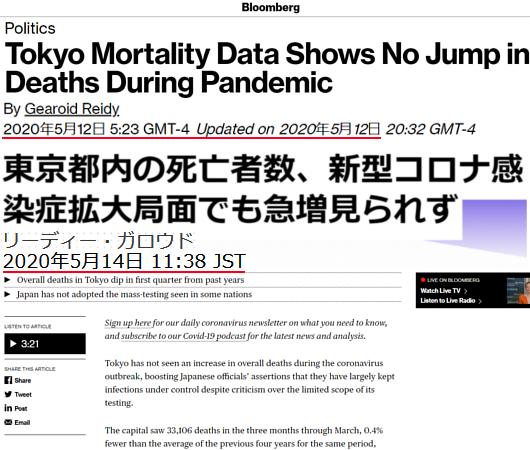 東京都の全体の死亡数は急増していない_b0007805_22075144.jpg