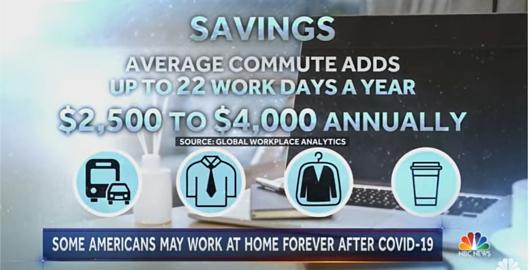 コロナウィルスが、自宅勤務を未来のオフィスに?!_b0007805_23284899.jpg