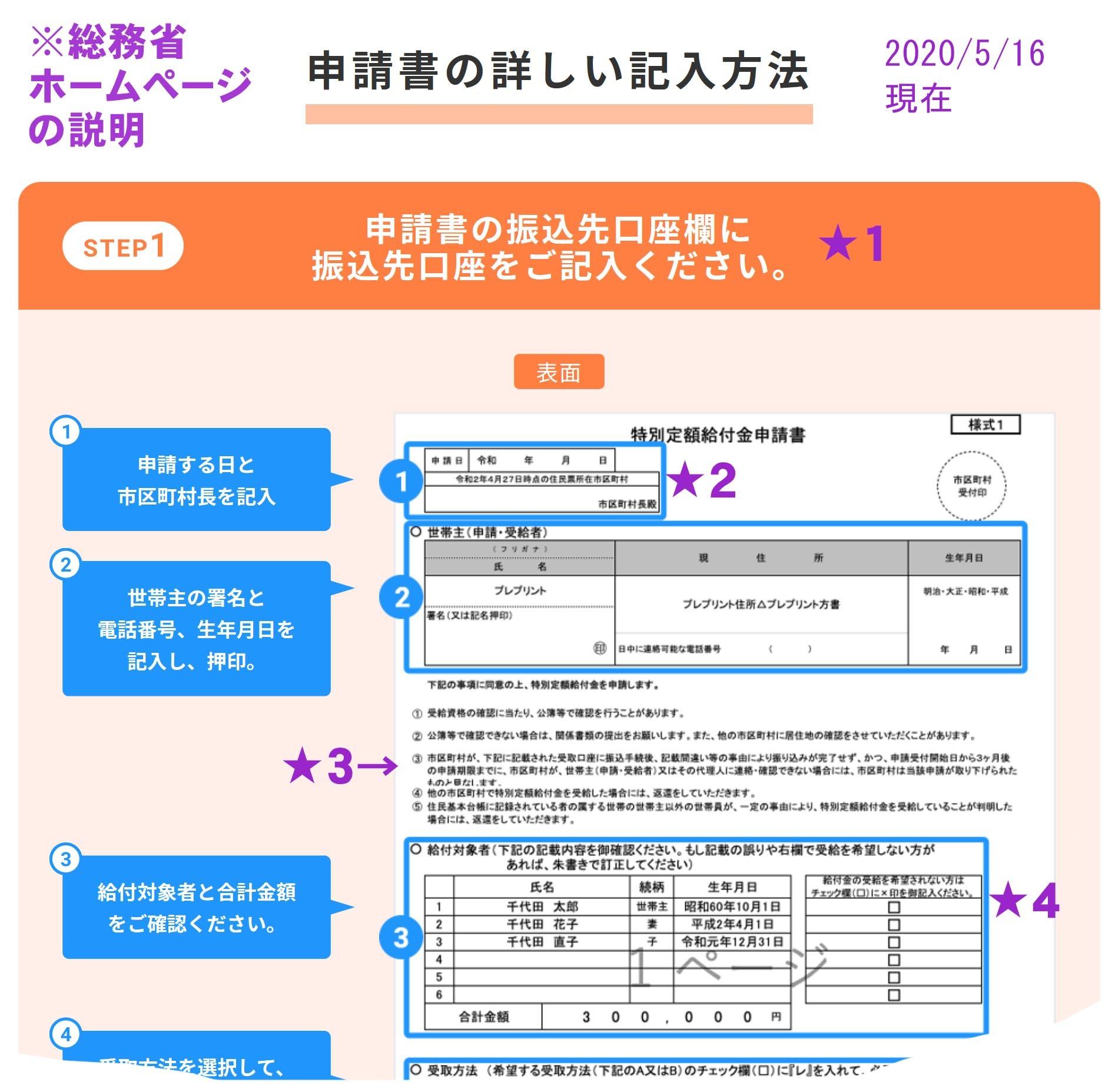 特別定額給付金の問題点①_c0052876_21182803.jpg