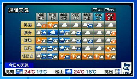 四国 天気