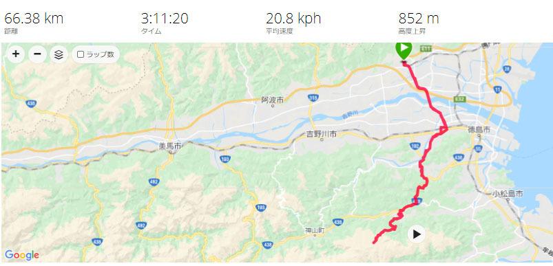 えっとぶりの大川原高原でしたが_e0201281_20074625.jpg