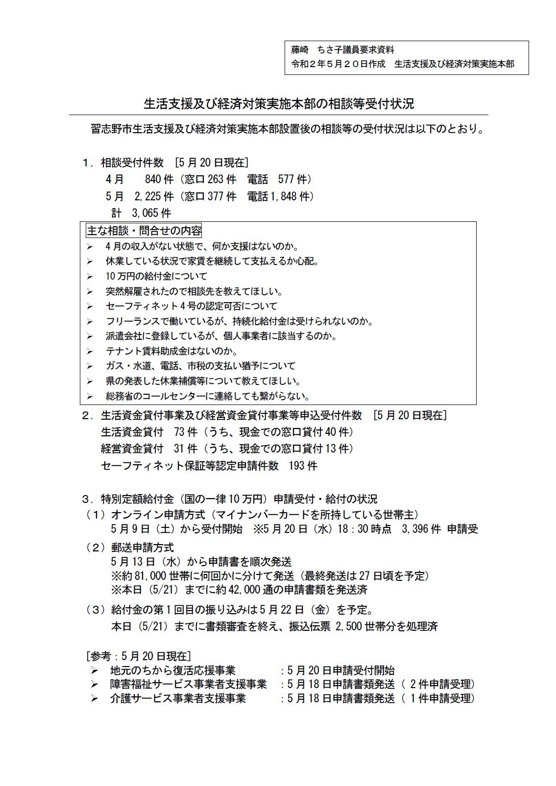 新型コロナ対策の各種支援策、給付金の書類発送の状況など・・・議案勉強会_c0236527_00131081.jpg