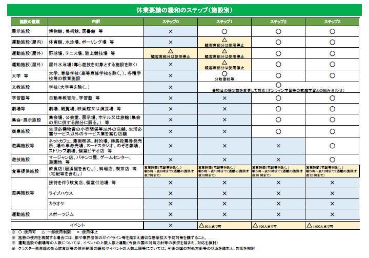 新型コロナウイルス感染症対応ロードマップ_f0059673_23233869.jpg