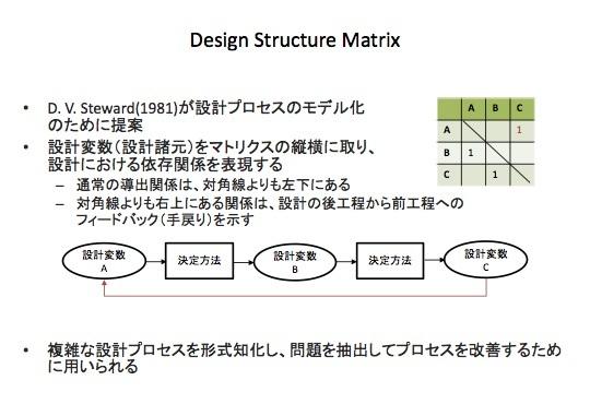 AIで設計は自動化できるか(3) 〜機械にできる仕事、人間が果たすべき仕事_e0058447_22323129.jpg