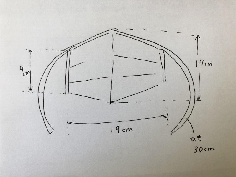 マスク全体のサイズ(大人)_c0403069_12394159.jpg
