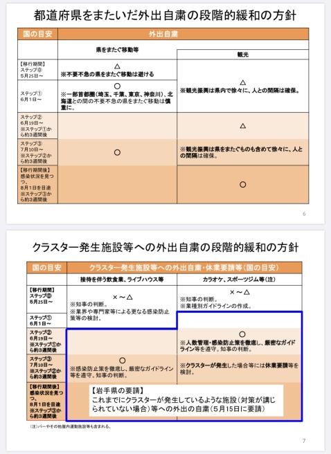 岩手県の方針〜日本全体の緊急事態宣言の解除を受けて_b0199244_18304381.jpg