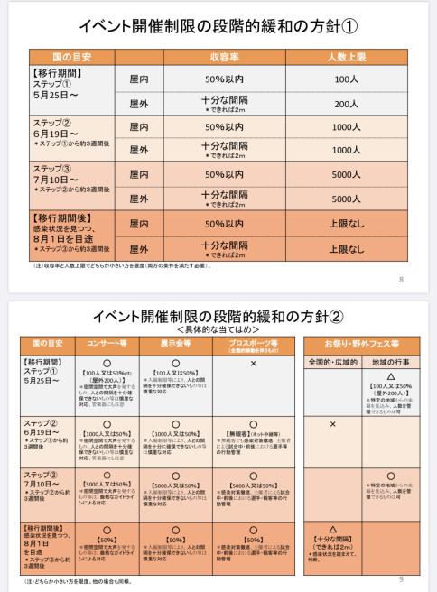 岩手県の方針〜日本全体の緊急事態宣言の解除を受けて_b0199244_18304446.jpg