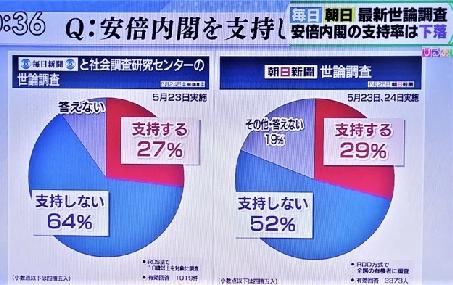 「日本モデル」の噴飯と操作 – 人口当たり死者数と致死率が示す日本の失敗_c0315619_14085795.png