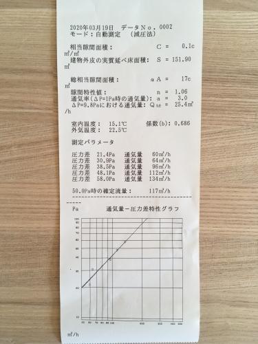 新潟市江南区 気密測定_c0091593_14554078.jpg
