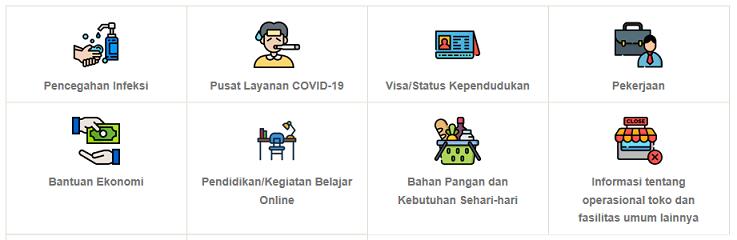 インドネシア語も@「COVID-19 多言語支援プロジェクト」 コロナの情報、多言語で発信 東京外大生らサイト運営 _a0054926_11361869.jpg