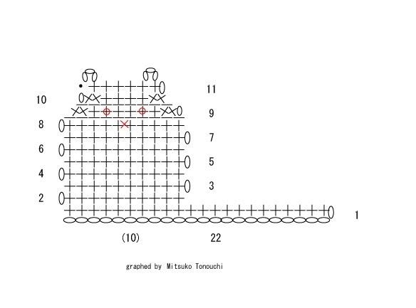 ねこモチーフ     Cat granny square_b0029036_10553918.jpg