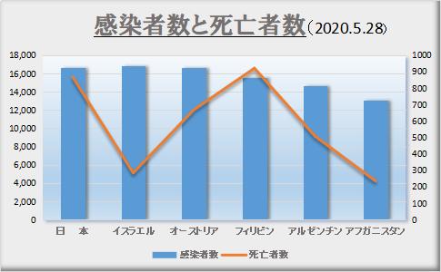 死者数を少なくするのが日本の対策の重点目標ではなかったのか_c0315619_14130191.png