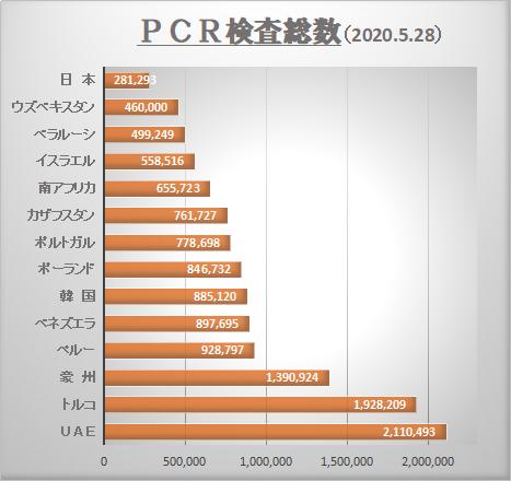 死者数を少なくするのが日本の対策の重点目標ではなかったのか_c0315619_14131464.png
