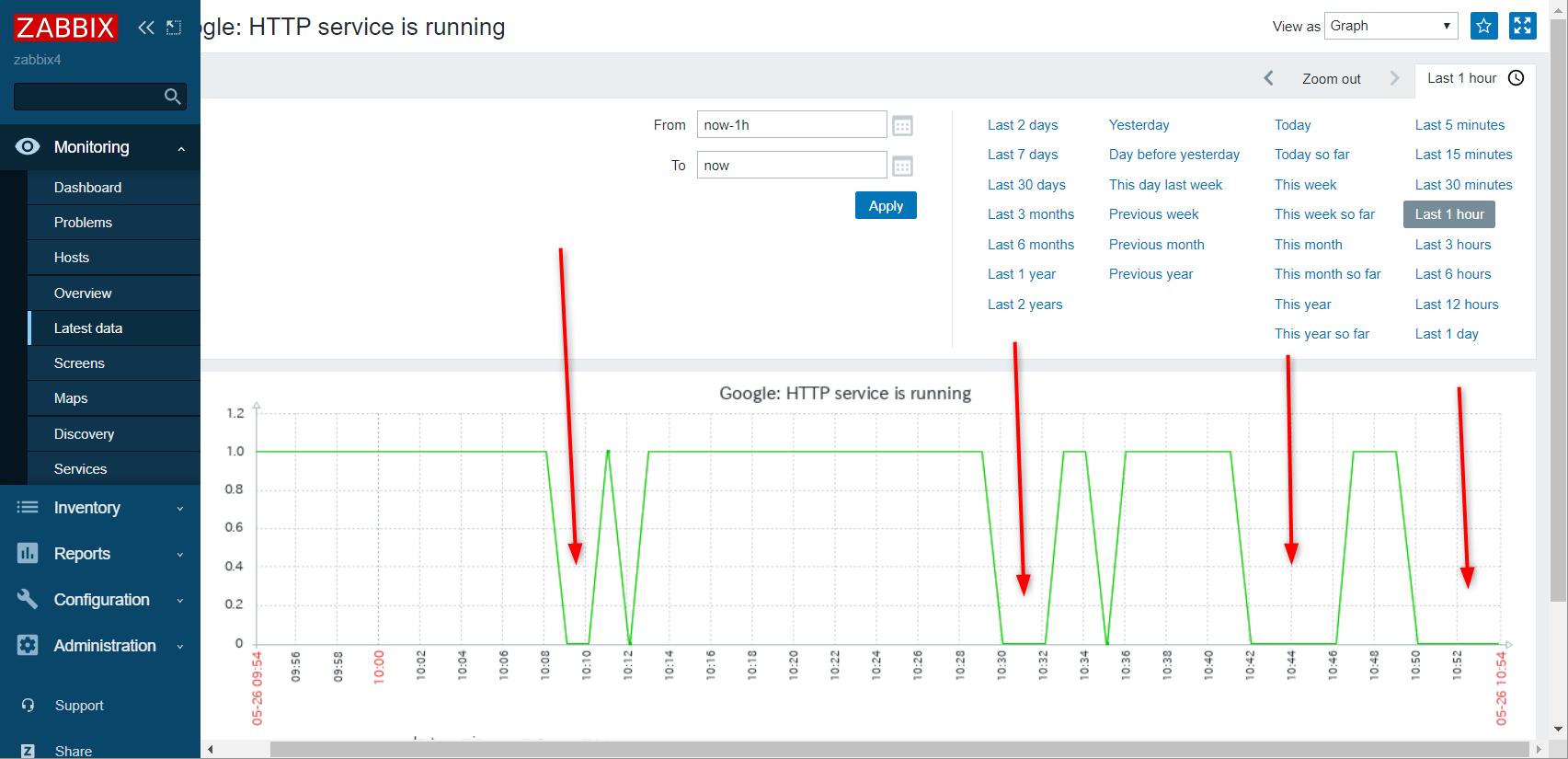 zabbix5 でインターネットの疎通、監視、リモートワーク時代の「ネットが遅い」をチェック_a0056607_12242658.png