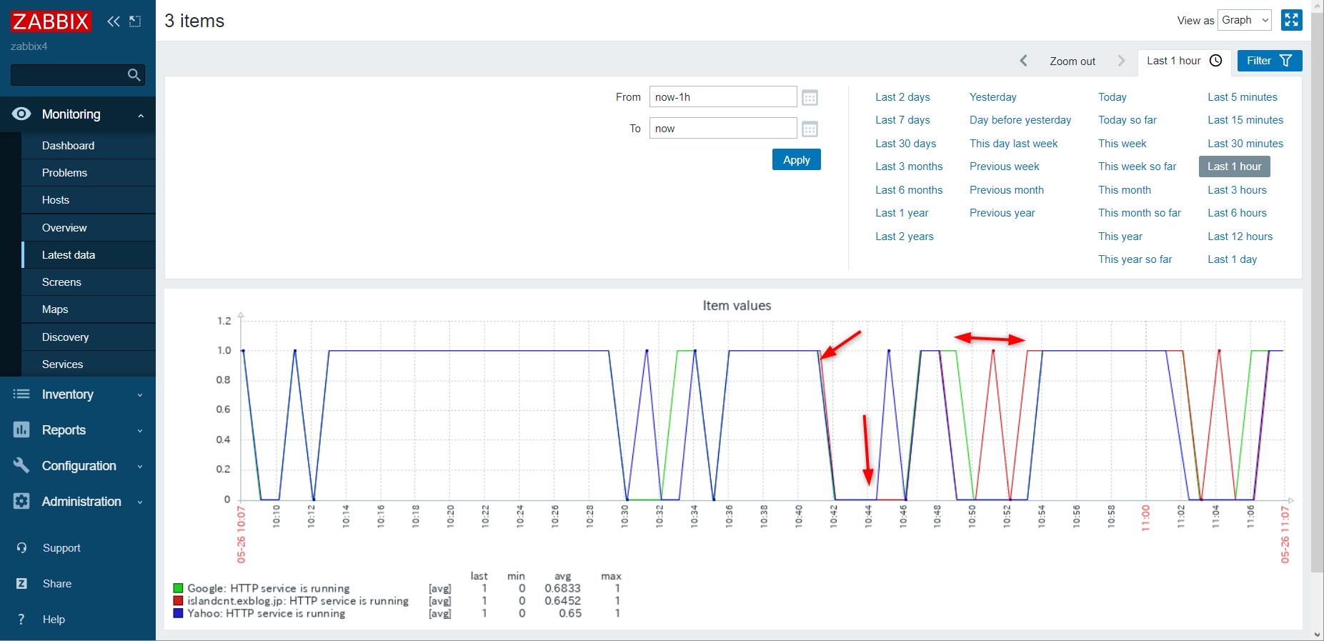 zabbix5 でインターネットの疎通、監視、リモートワーク時代の「ネットが遅い」をチェック_a0056607_12252509.png