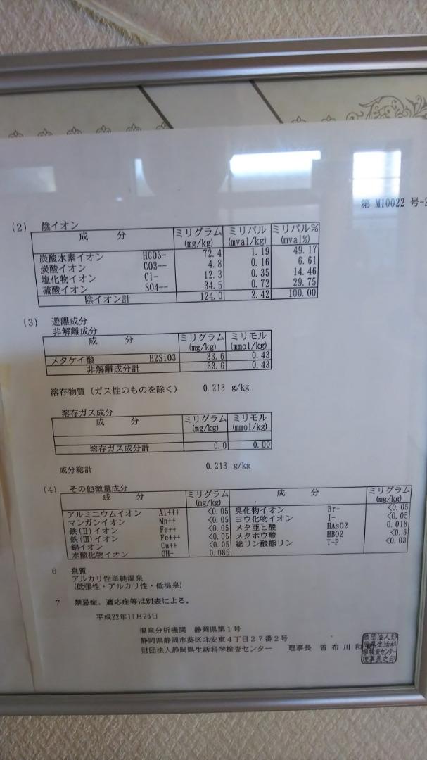 函南町「日帰り畑毛温泉 富士見館」2時間500円_c0404632_23122833.jpg