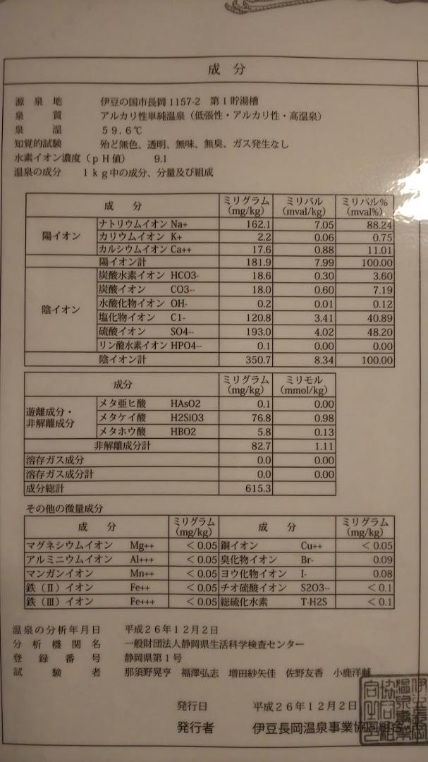 伊豆長岡温泉「弘法の湯 本店」コロナ対策、されてたよ^^_c0404632_23514784.jpg