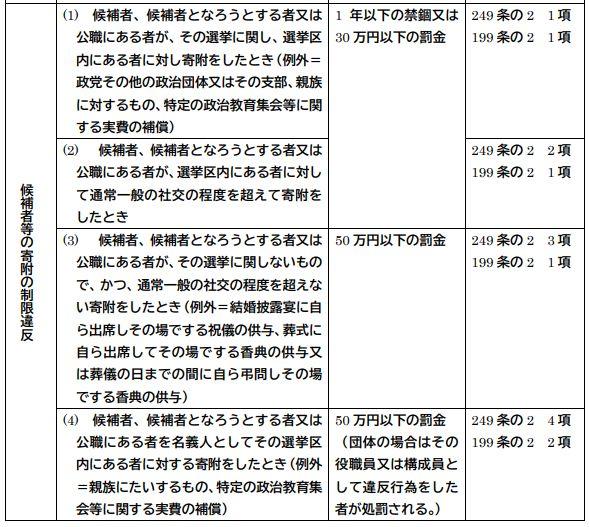 青木和彦 (曖昧さ回避) - JapaneseClass.jp
