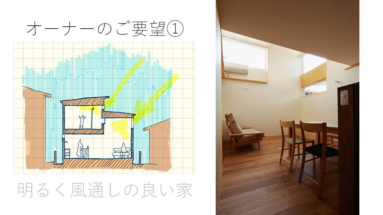 コンセプトをご紹介 住宅密集地に建つ光あふれる開放感のある住まい_b0349892_22040813.jpg