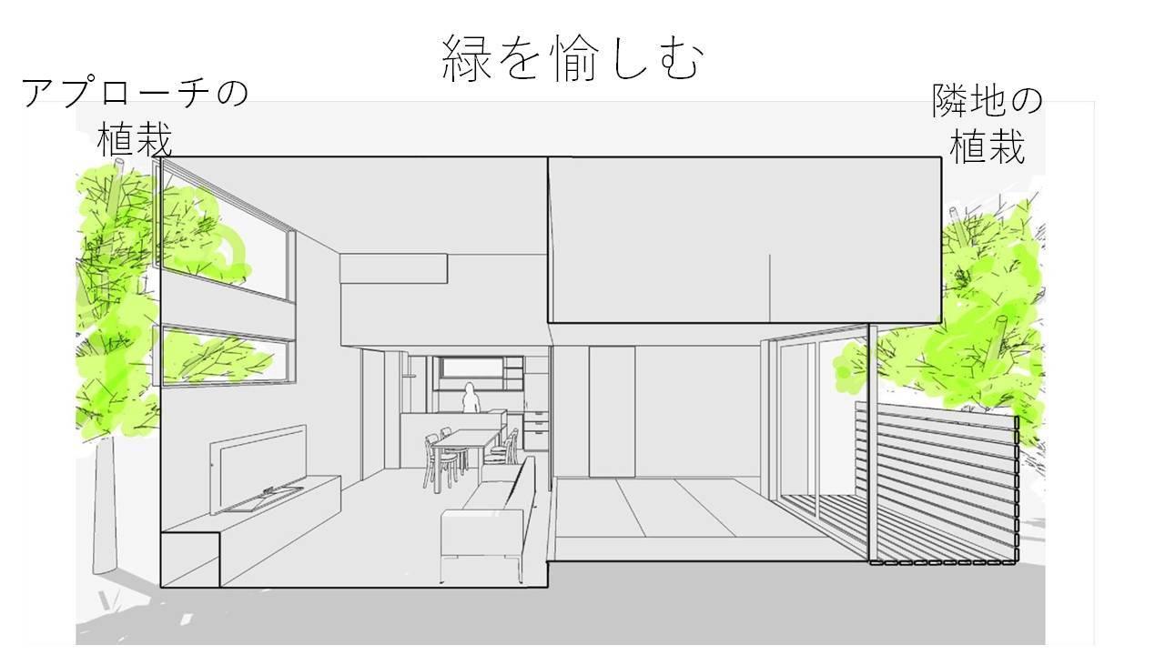 コンセプトをご紹介 住宅密集地に建つ光あふれる開放感のある住まい_b0349892_22050773.jpg