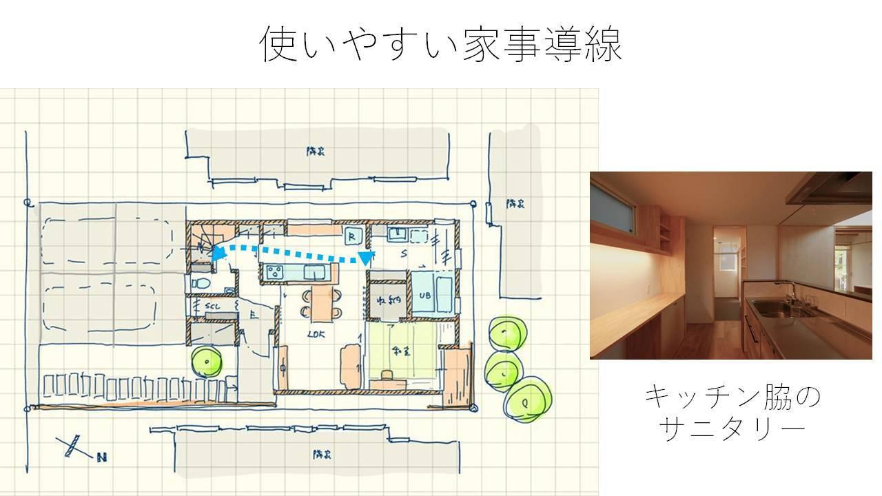 コンセプトをご紹介 住宅密集地に建つ光あふれる開放感のある住まい_b0349892_22051349.jpg