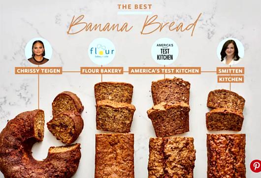 コロナ禍のアメリカで検索数が800%も増加したレシピは・・・バナナ・ブレッド!?_b0007805_00353155.jpg