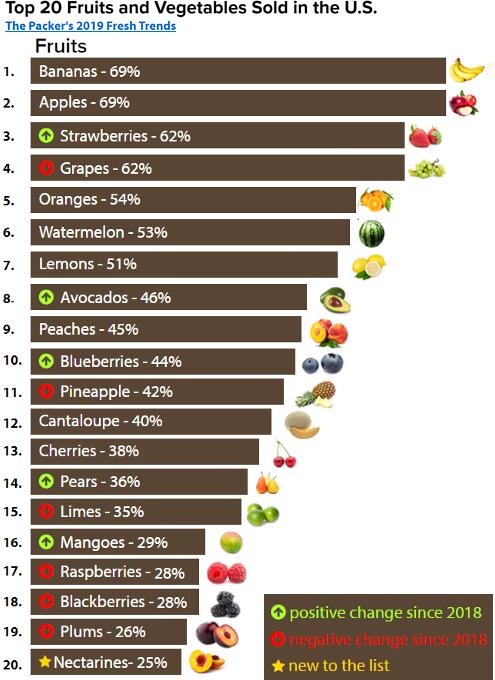 コロナ禍のアメリカで検索数が800%も増加したレシピは・・・バナナ・ブレッド!?_b0007805_01172143.jpg