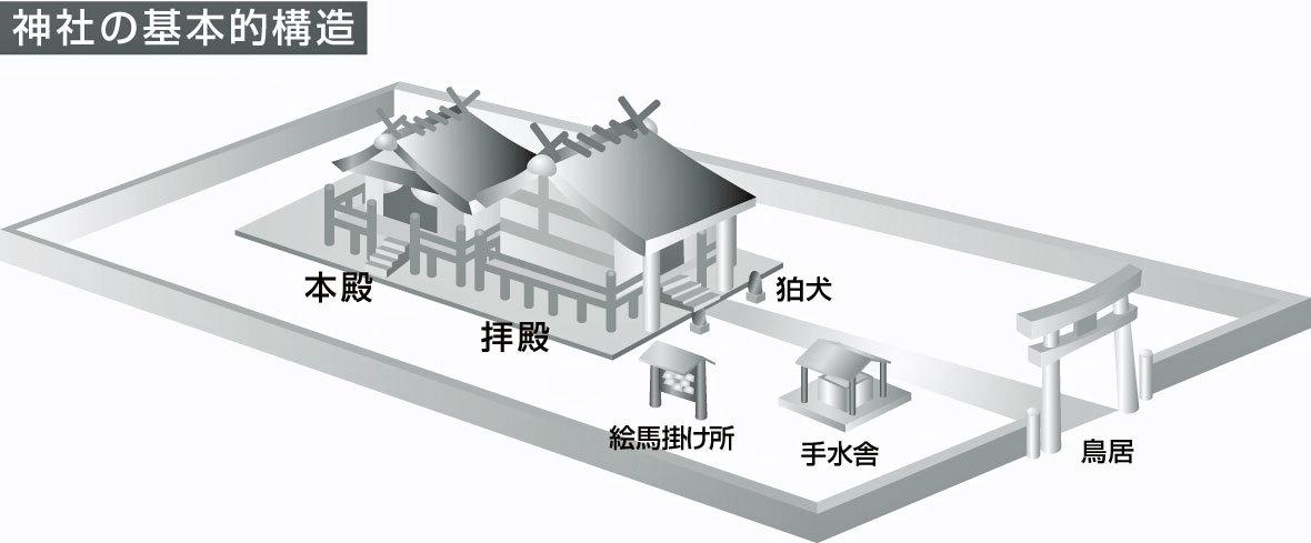 建築における日ユ同祖論_c0189970_08214913.jpg