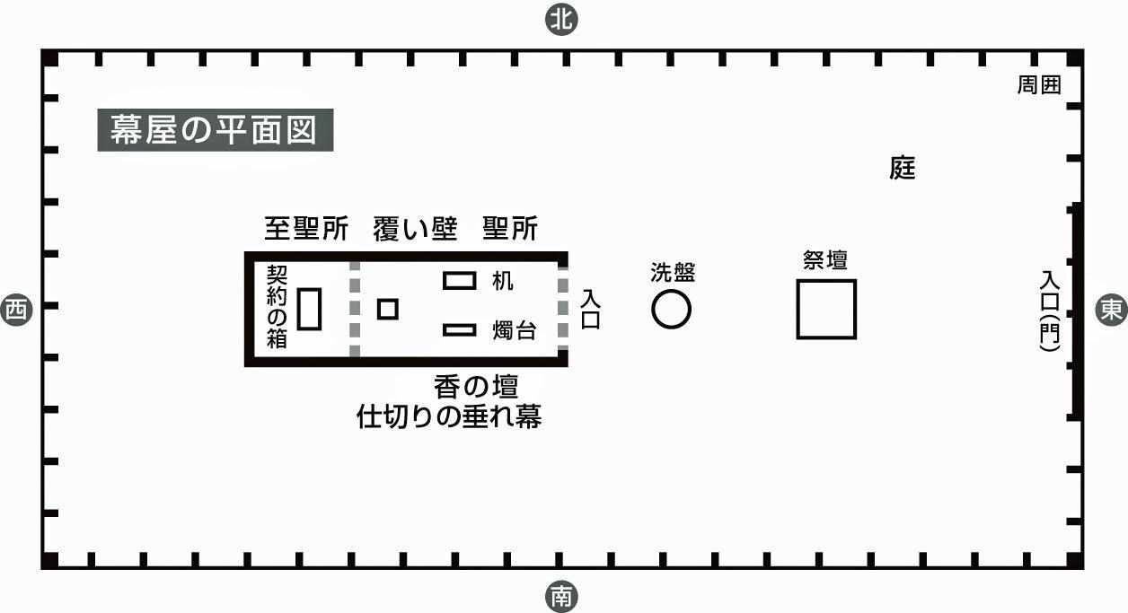 建築における日ユ同祖論_c0189970_08264659.jpg