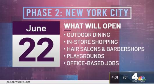 """今週からニューヨーク市はフェーズ2、""""Al Fresco""""が注目のキーワード_b0007805_22531027.jpg"""