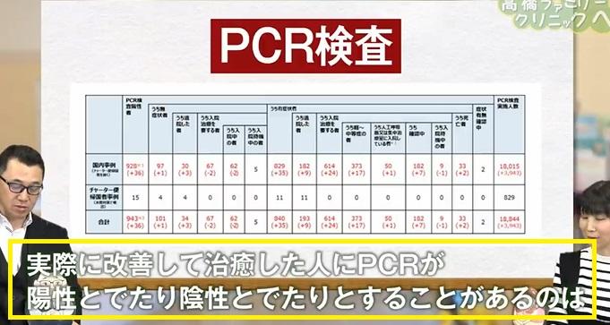 衝撃!PCR検査は不正確で健常者までもがコロナと判定され入院とされていた! #785_b0225081_18475763.jpg
