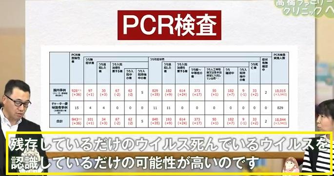 衝撃!PCR検査は不正確で健常者までもがコロナと判定され入院とされていた! #785_b0225081_18505852.jpg