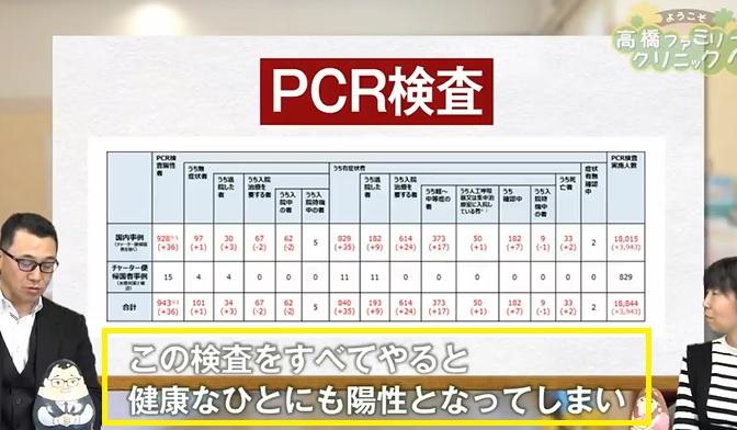 衝撃!PCR検査は不正確で健常者までもがコロナと判定され入院とされていた! #124_b0225081_1873469.jpg