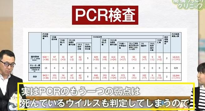 衝撃!PCR検査は不正確で健常者までもがコロナと判定され入院とされていた! #785_b0225081_1882645.jpg