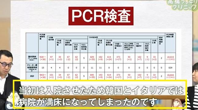 衝撃!PCR検査は不正確で健常者までもがコロナと判定され入院とされていた! #124_b0225081_188851.jpg