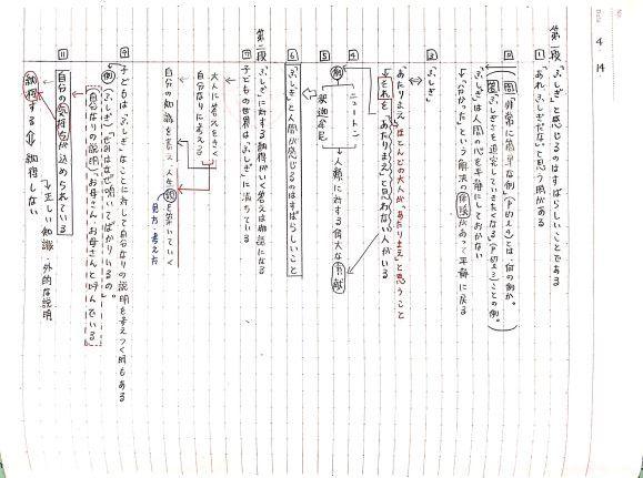 「『ふしぎ』ということ」生徒ノート_f0052907_16243216.jpg