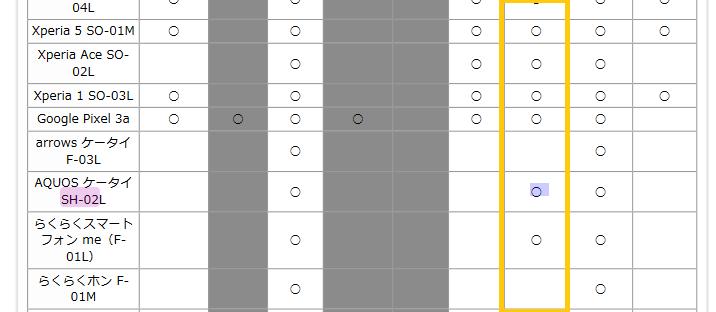 [検証&考察]楽天モバイル(MNO)UN-LIMITはガラケーで使えるか?_d0262326_14444399.png